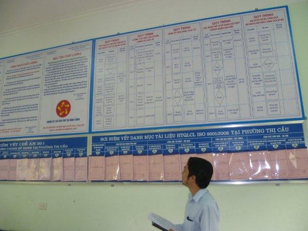 Đánh giá công tác vận hành áp dụng HTQLCL ISO 9001:2008 tại UBND phường Thị Cầu