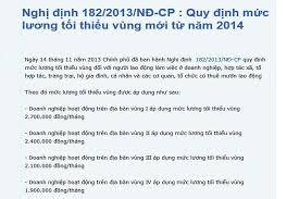 Nghị định 182/2013/NĐ-CP: Quy định mức lương tối thiểu vùng mới từ năm 2014