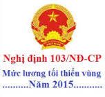 Nghị định 103/2014/NĐ-CP Về việc tăng lương tối thiếu vùng năm 2015